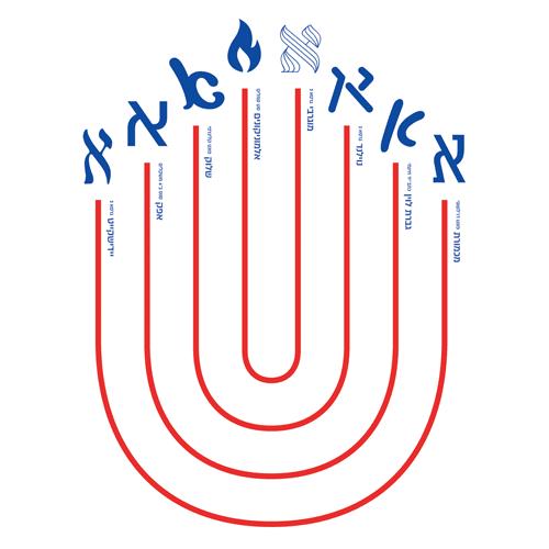 אברהם קורנפלד - חנוכיית 8 פונטים חדשים