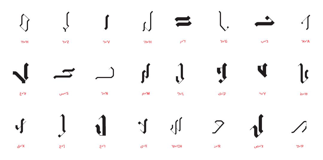 מחוזות זכרון <span>— מחקר טיפוגרפי, תרבותי ואישי של שלוש שפות: עברית, ערבית וצרפתית</span>