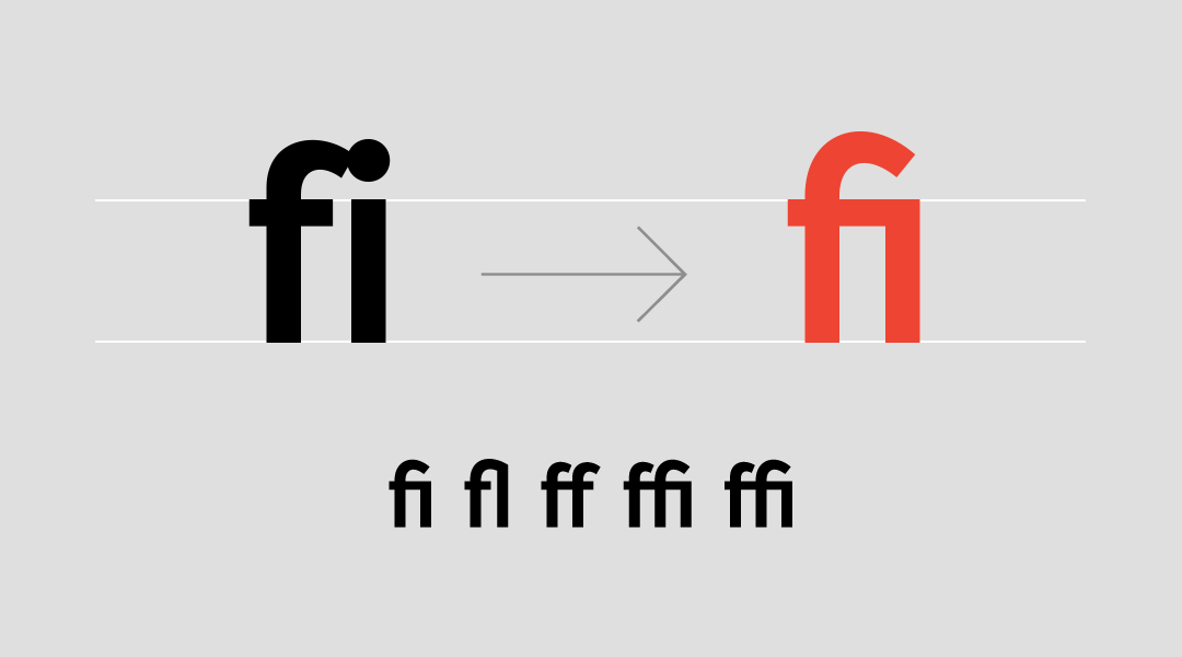 Common/Standard Ligatures