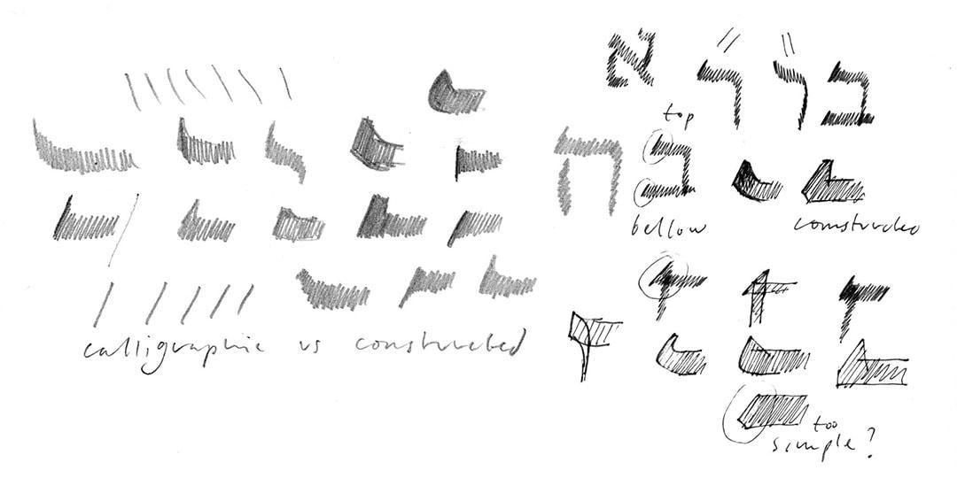 טיפוגרפיה בעברית? מה זה?