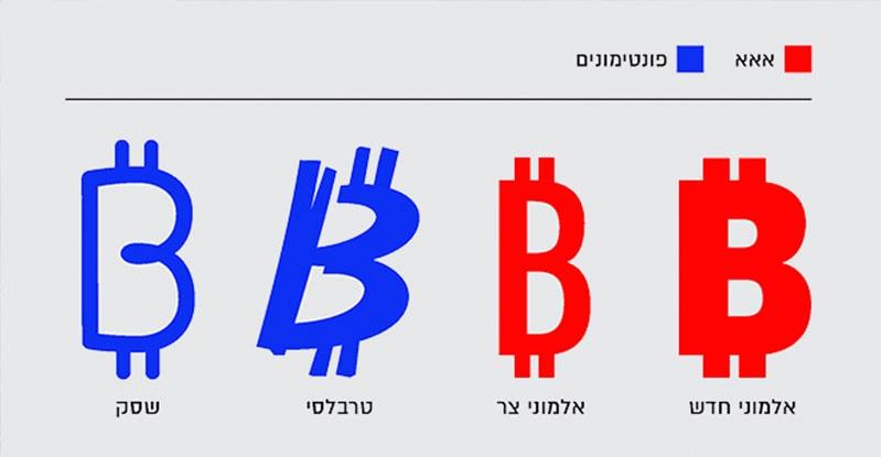 ביטקוין בעברית